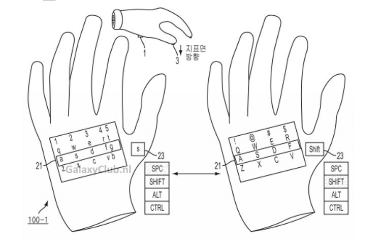 2_Samsung_Smart_Gloves-750x476