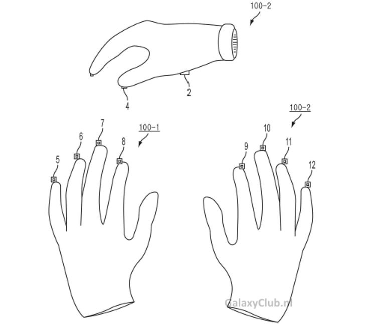 3_Samsung_Smart_Gloves-750x647