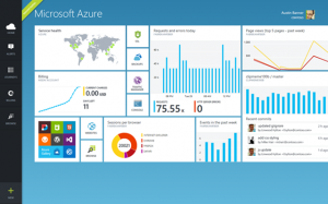 Microsoft-Azure-Management-Portal