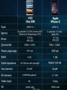 htc vs iphone