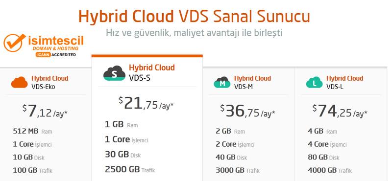 isimtescil-hybrid-cloud-vds-sunucu-fiyatları