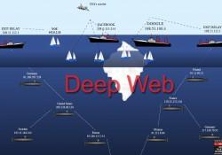Derin Web, Deep Web nedir?